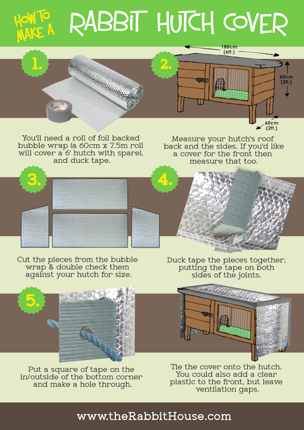 how to make a rabbit hutch cover